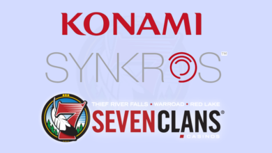 Photo of Red Lake Gaming Partners with Konami to Manage Seven Clans Casinos Using SYNKROS